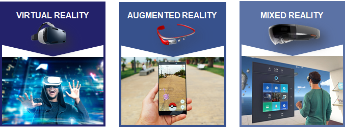 realities-explained-augmented-virtual-mixed-reality